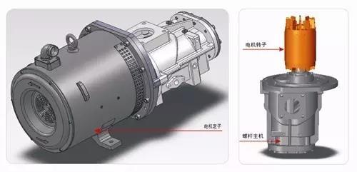 空压机温度过高的各种潜在原因汇总